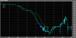 GE chart 5-6-2010