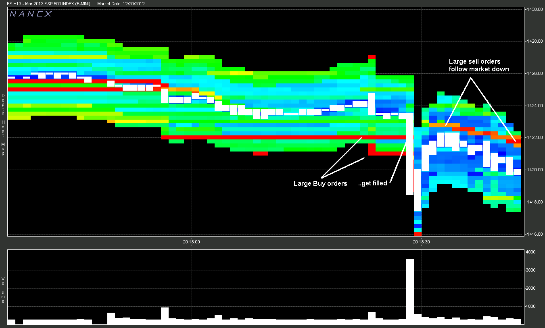 Market depth graph market depth graph