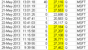 Nanex 30 Aug 2013 411 Instances Of Stocks With 20000 Quotes In A Second