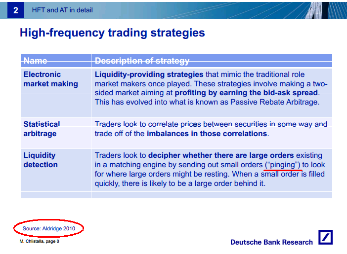 High frequency trading strategies book